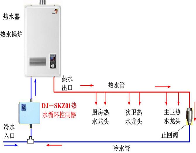 海尔热水器发布居家用水新产品_接线图分享